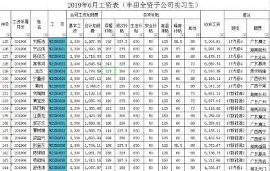 实习首月工资超七千  江南汽修学子真给力——江南理工学生实习就业系列报道之四